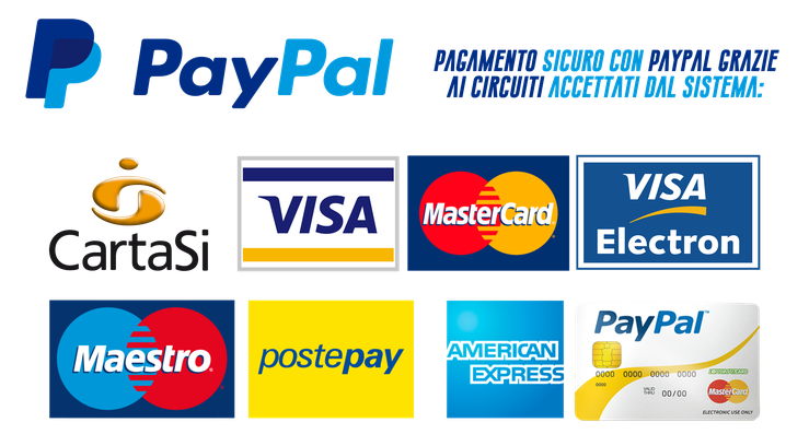 Payment and delivery